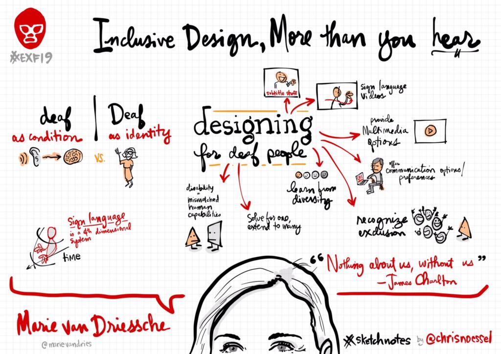 Tres charlas sobre diseño inclusivo en el Experience Fighters 2019